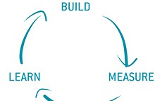 What Do Lean Startups Do Differently?