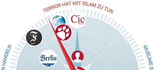 Der Islam und der Terror