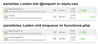 Anlegen eines Child-Themes mit der Enqueue-Methode