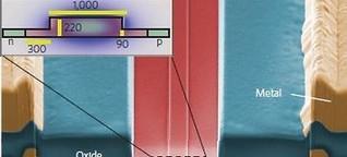 Höhere Kapazität für Glasfasernetze
