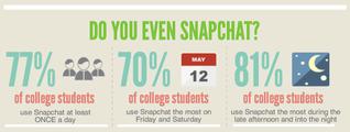 Snapchat, Periscope und Co: Hypen wir uns zu Tode?