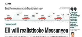 Realer Stickoxid-Ausstoß bei modernen Dieselmotoren viel höher als auf dem Papier