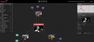 torial Blog | Schritt für Schritt zur Webreportage: Klynt
