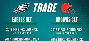 Eagles-Browns Trade und Josh Norman
