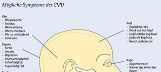 Was sind eigentlich CMD - craniomandibuläre Dysfunktionen?