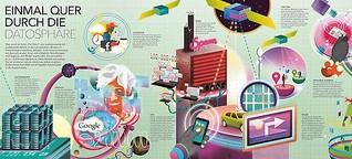 """Infografik """"Datosphäre"""" für das Magazin der Bundesdruckerei"""